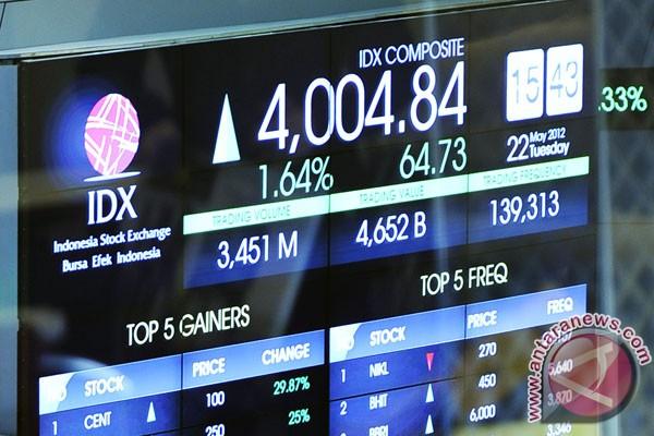 Indeks BEI ditutup menguat 35,96 poin