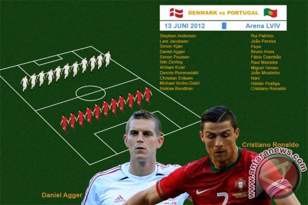 Susunan pemain Denmark vs Portugal