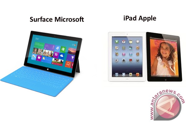 Surface Microsoft vs iPad Apple