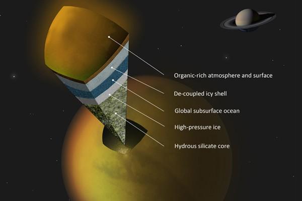Cassini mengendus keberadaan laut di bulan Saturnus