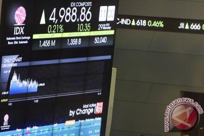 Indeks BEI ditutup naik 17,12 poin
