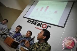 Survei Korupsi Banten