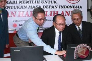 Klinik Pemilu Kuala Lumpur