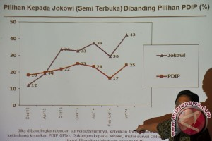 Efek Kampanye Dan Efek Jokowi