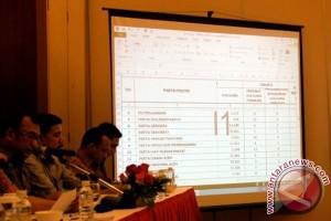 Rapat Pleno Menetapkan Caleg Terpilih