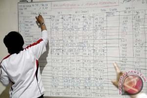 Jokowi menang di Sulawesi Tengah