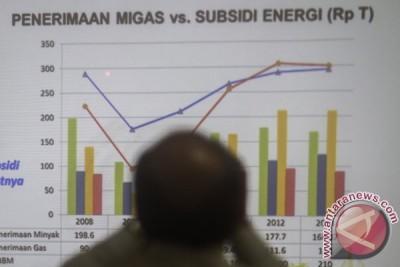 Penerimaan migas 2015 diperkirakan Rp150 triliun
