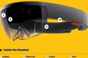 Microsoft HoloLens meluncur keluar Amerika Utara