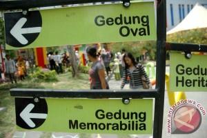 Pertukaran zona Taman Pintar Yogyakarta selesai pertengahan tahun