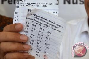 Legislator Kaltim kritik kebocoran soal UN
