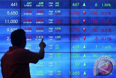 Indeks bursa Shanghai amblas 250,34 poin