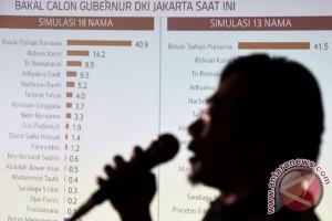 Survei Calon Gubernur DKI