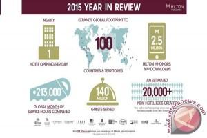 Hilton Worldwide pecahkan rekor pertumbuhan tahunan, dengan berekspansi ke 100 negara/wilayah
