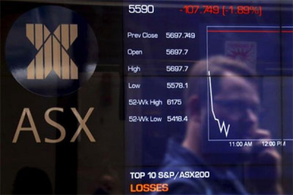 Pasar saham Australia melambung didukung lonjakan harga komoditas