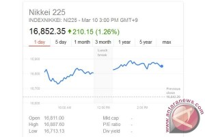Penguatan yen dorong bursa saham Tokyo dibuka melemah