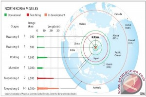 Uji coba nuklir Korea Utara agaknya segera dilaksanakan