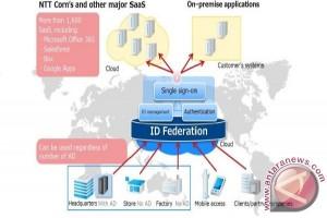 NTT Com perluas penjualan ID Federation untuk perusahaan