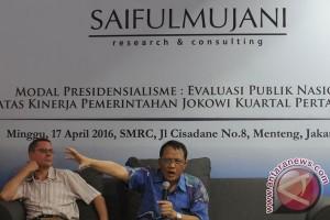 Survei Kinerja Presiden Jokowi
