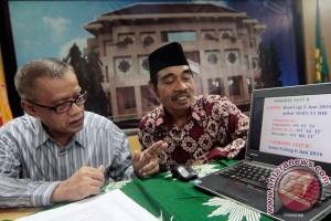 Penentuan Puasa Dan Lebaran Muhammadiyah