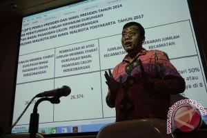 Calon perseorangan Pilkada Yogyakarta butuh 26.374 dukungan