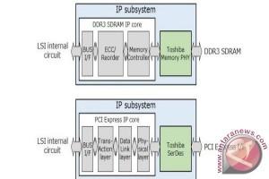 Toshiba luncurkan subsistem IP PCI Express® dan DDR3 untuk platform LSI khusus