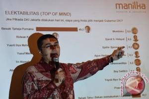 Publik butuh informasi berimbang Pilkada Jakarta