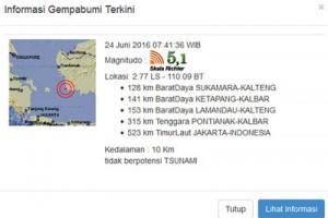 Gempa guncang Kandawangan Kalbar, disebabkan aktivitas sesar aktif