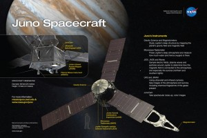 NASA`s Juno spacecraft loops into orbit around Jupiter