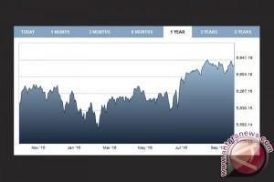 Saham energi dorong indeks FTSE 100 bursa Lonton naik