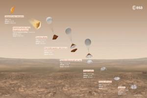 Pesawat Schiaparelli siap mendarat di Planet Mars