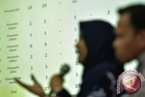 Data Pelanggaran Pilkada Jakarta