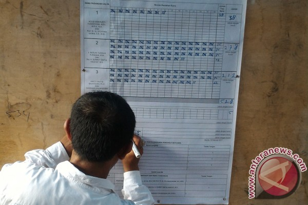 Mutakhirkan daftar pemilih, petugas PPS Cengkareng Timur dikira minta sumbangan