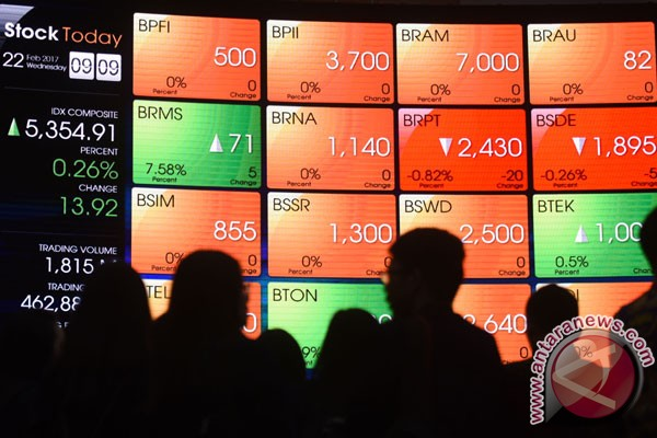KSEI: investor domestik di pasar modal meningkat
