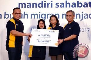 KUR Buruh Migran