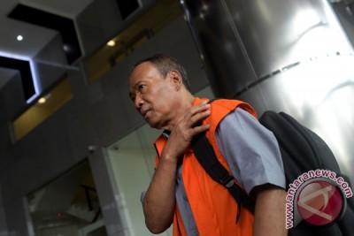 Pemeriksaan Sugiharto