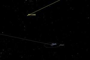 Asteroid besar akan mendekati Bumi pada 19 April