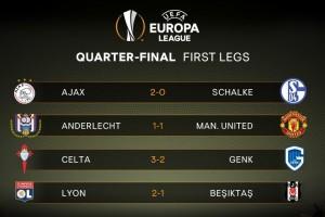 Hasil pertandingan Liga Europa: Lyon menang, MU imbang