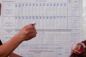 Ahok-Djarot raih suara terbanyak di TPS Presiden