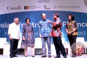 Forum Internasional Pembiayaan Infrastruktur