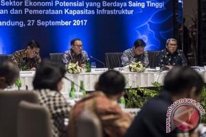 Pengembangan Ekonomi Potensial Jawa Barat