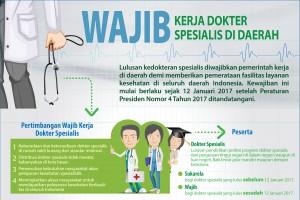 Wajib Kerja Dokter Spesialis di Daerah