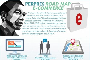Perpres Road Map E-Commerce