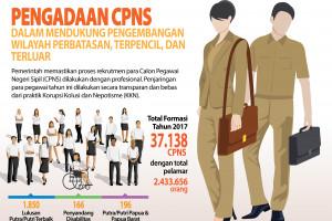 Pengadaan CPNS