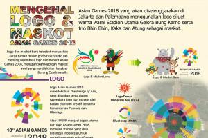 Mengenal Logo & Maskot Asian Games 2018