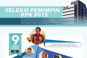 Seleksi Pemimpin KPK 2015
