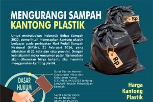 Mengurangi Sampah Kantong Plastik