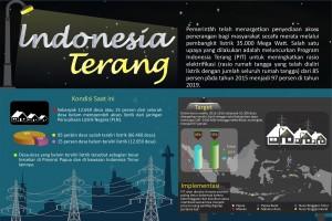 Indonesia Terang
