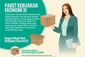 Paket Kebijakan Ekonomi XI