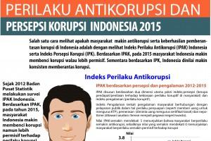 Indeks Perilaku Anti Korupsi 2015