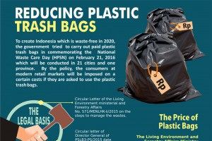 REDUCING PLASTIC TRASH BAGS